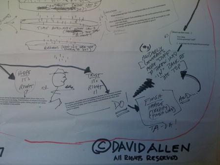 New Gtd Workflow Diagram Getting Things Done
