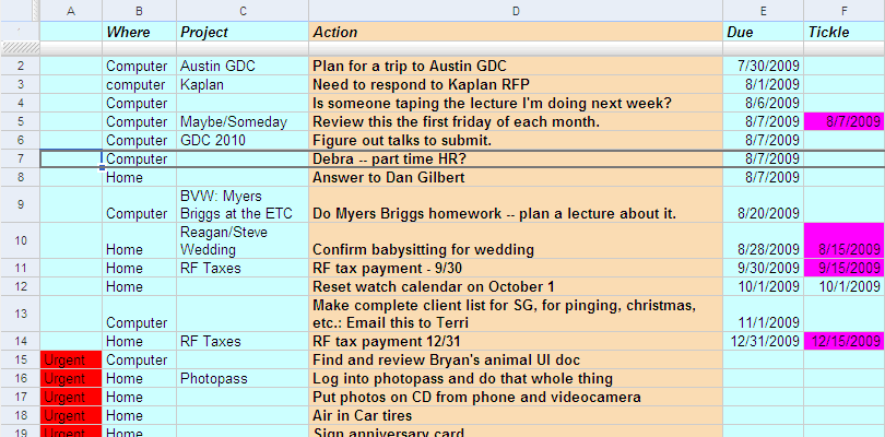 Getting Things Done 174 Google Spreadsheet As A Gtd List