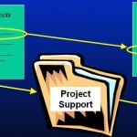 projectsupport